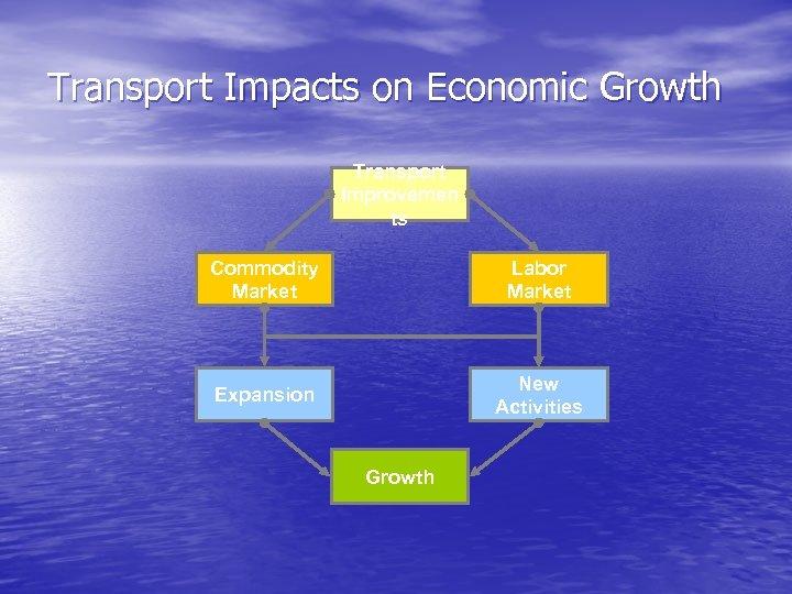 Transport Impacts on Economic Growth Transport Improvemen ts Commodity Market Labor Market Expansion New