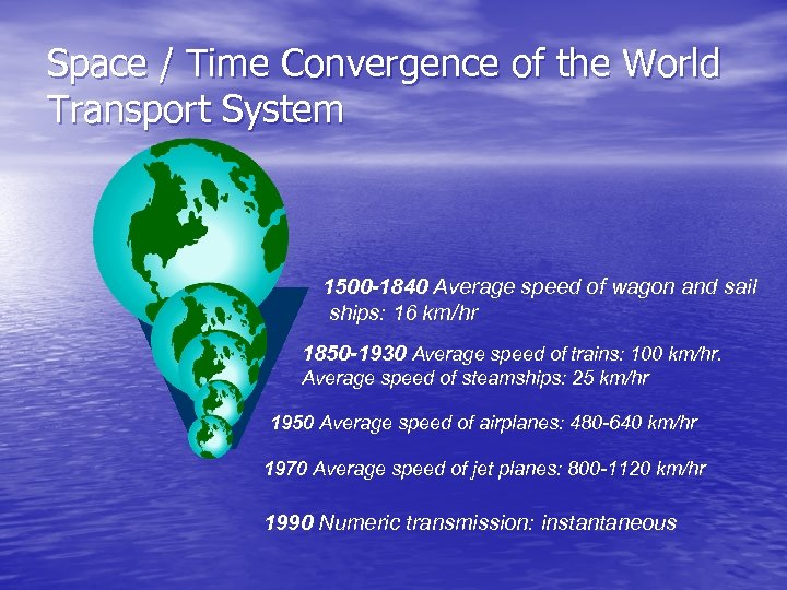 Space / Time Convergence of the World Transport System 1500 -1840 Average speed of