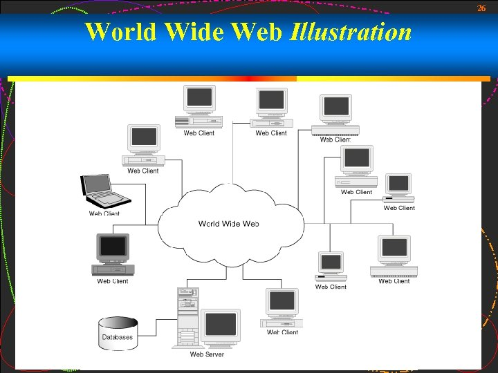 26 World Wide Web Illustration