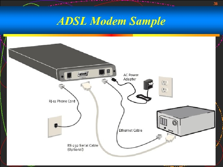 38 ADSL Modem Sample