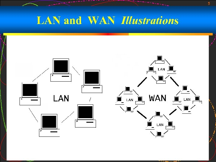 5 LAN and WAN Illustrations
