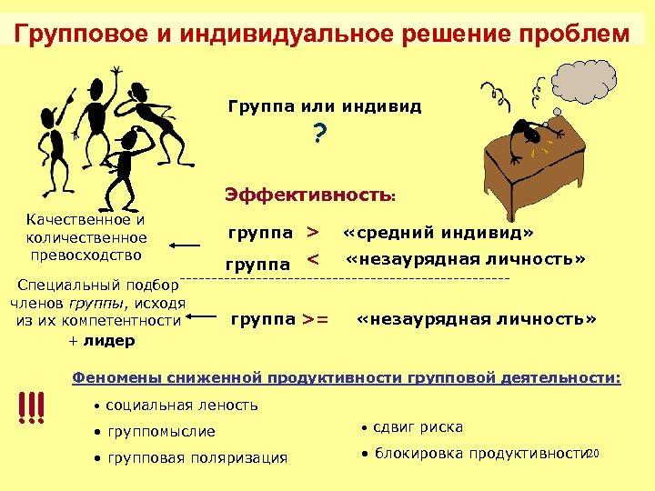 Групповое и индивидуальное решение проблем Группа или индивид ? Эффективность: Качественное и количественное превосходство