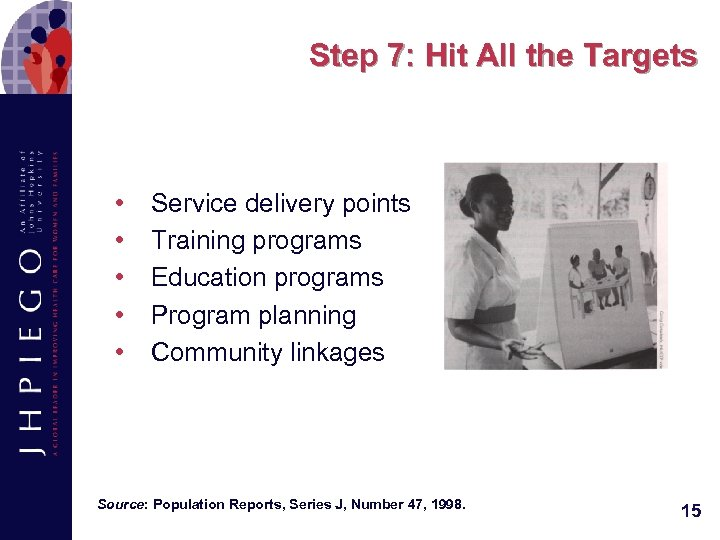 Step 7: Hit All the Targets • • • Service delivery points Training programs