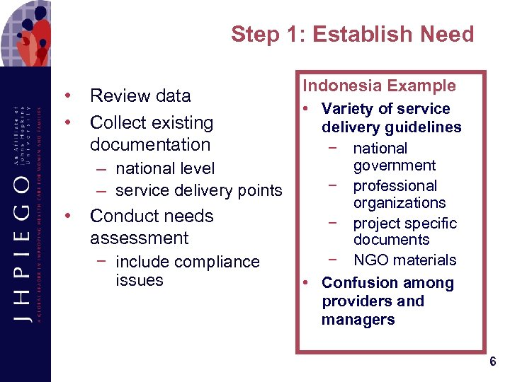 Step 1: Establish Need • • Review data Collect existing documentation – national level