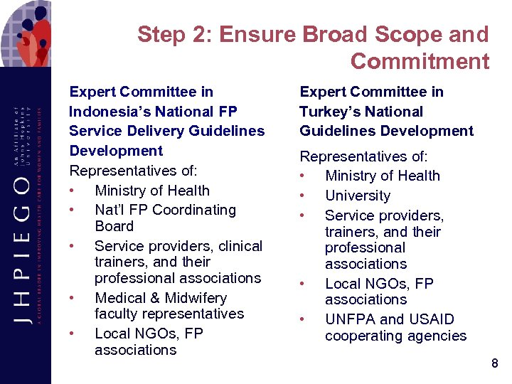 Step 2: Ensure Broad Scope and Commitment Expert Committee in Indonesia's National FP Service