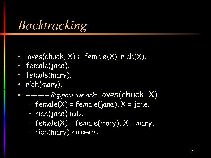 Backtracking • • • loves(chuck, X) : - female(X), rich(X). female(jane). female(mary). rich(mary). -----