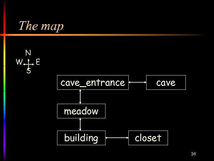 The map W N S E cave_entrance cave meadow building closet 36