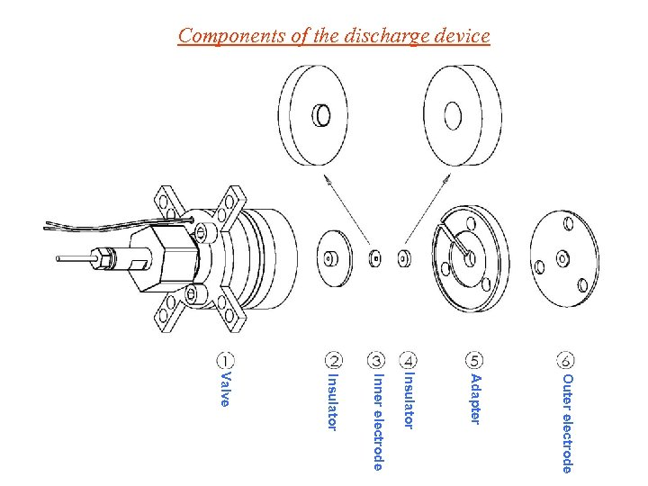 Components of the discharge device Outer electrode Adapter Insulator Inner electrode Insulator Valve