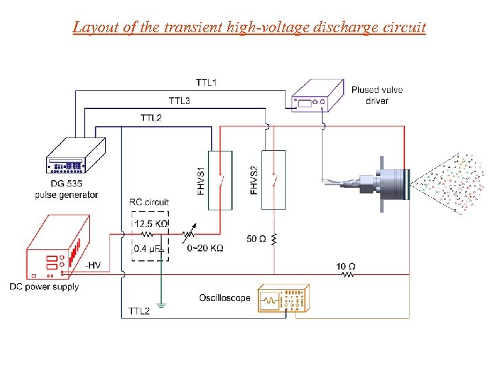 Layout of the transient high-voltage discharge circuit