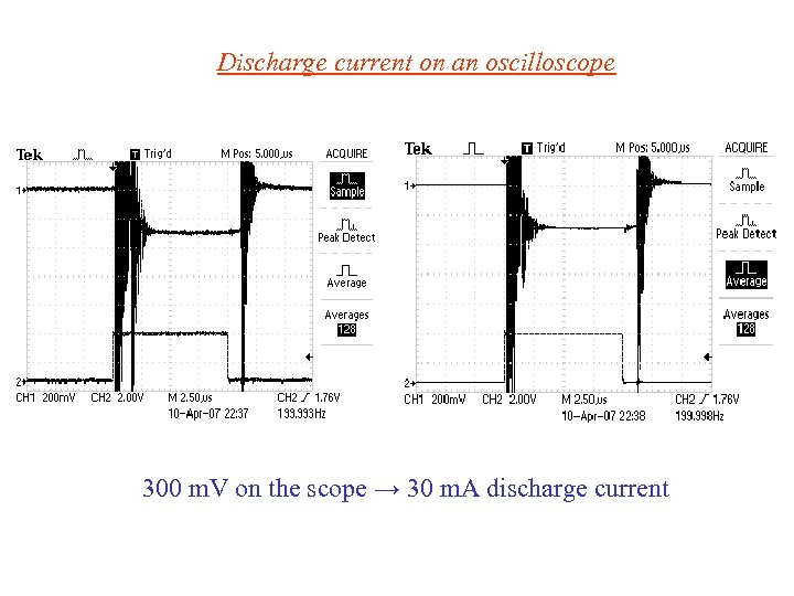 Discharge current on an oscilloscope 300 m. V on the scope → 30 m.