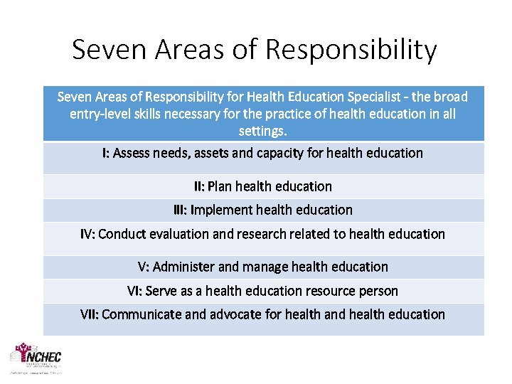 Seven Areas of Responsibility for Health Education Specialist - the broad entry-level skills necessary