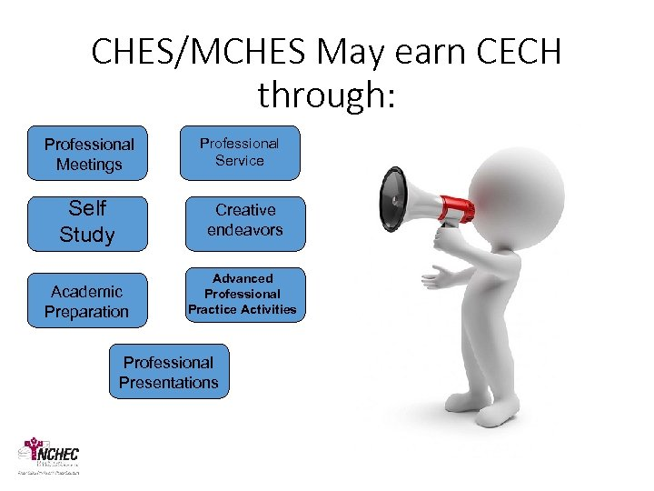 CHES/MCHES May earn CECH through: Professional Meetings Self Study Professional Service Creative endeavors Academic
