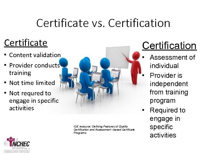 Certificate vs. Certification Certificate Certification • Content validation • Provider conducts training • Not