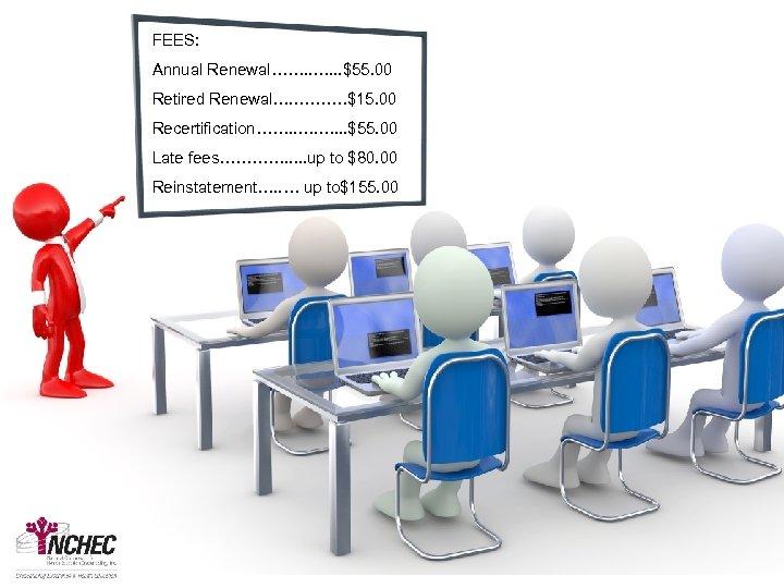FEES: Renewing and Recertifying Annual Renewal……. . . $55. 00 Retired Renewal…. . ………$15.