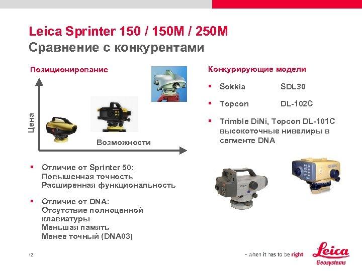 Leica Sprinter 150 / 150 M / 250 M Сравнение с конкурентами Позиционирование Конкурирующие
