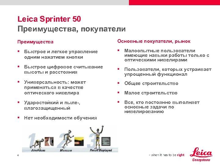 Leica Sprinter 50 Преимущества, покупатели Преимущества Основные покупатели, рынок § Быстрое и легкое управление