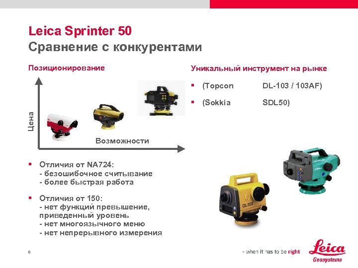 Leica Sprinter 50 Сравнение с конкурентами Позиционирование Уникальный инструмент на рынке Возможности § Отличия