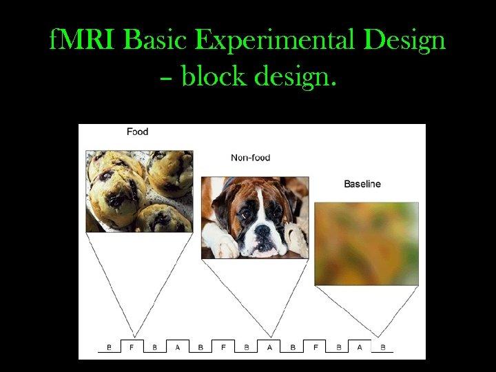 f. MRI Basic Experimental Design – block design.