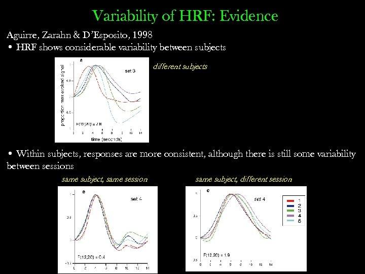 Variability of HRF: Evidence Aguirre, Zarahn & D'Esposito, 1998 • HRF shows considerable variability