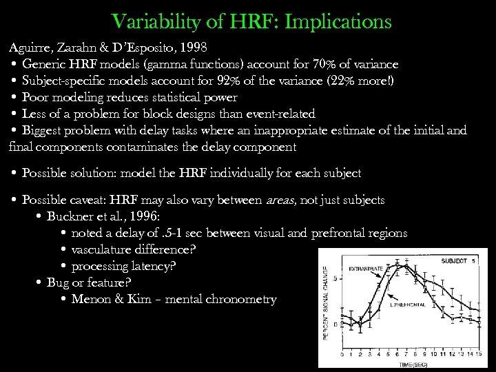 Variability of HRF: Implications Aguirre, Zarahn & D'Esposito, 1998 • Generic HRF models (gamma