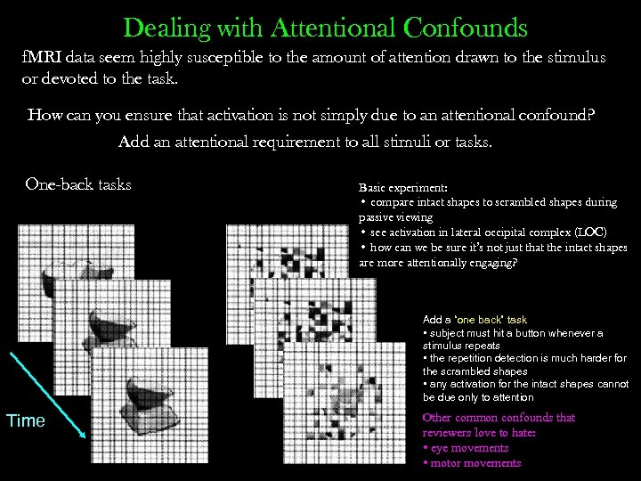 Dealing with Attentional Confounds f. MRI data seem highly susceptible to the amount of
