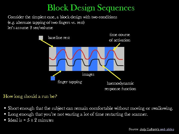Block Design Sequences Consider the simplest case, a block design with two conditions (e.