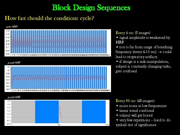 Block Design Sequences How fast should the conditions cycle? pre-HRF post-HRF Every 4 sec