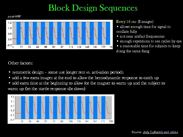 Block Design Sequences post-HRF Every 16 sec (8 images) • allows enough time for