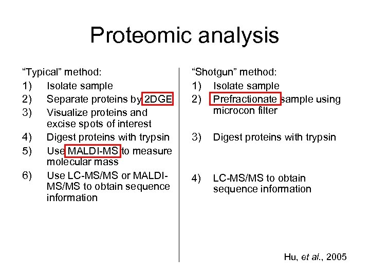 """Proteomic analysis """"Typical"""" method: 1) Isolate sample 2) Separate proteins by 2 DGE 3)"""