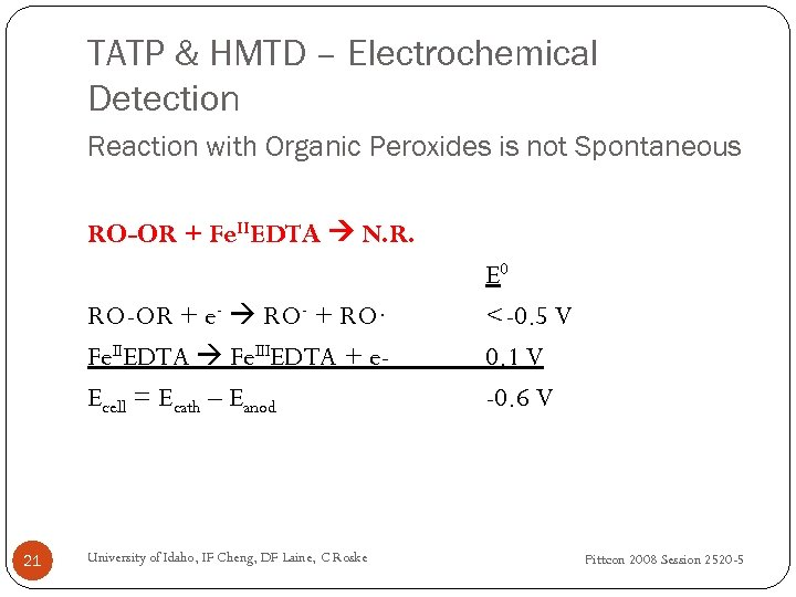 TATP & HMTD – Electrochemical Detection Reaction with Organic Peroxides is not Spontaneous RO-OR