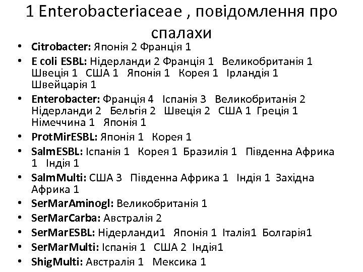 1 Enterobacteriaceae , повідомлення про спалахи • Citrobacter: Японія 2 Франція 1 • E