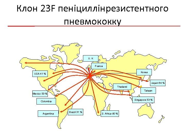 Клон 23 F пеніциллінрезистентного пневмококку U. K France USA 41 % Korea Japan 64
