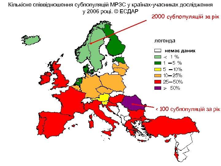 Кількісне співвідношення субпопуляцій МРЗС у країнах-учасниках дослідження у 2006 році. © ЕСДАР 2000 субпопуляцій