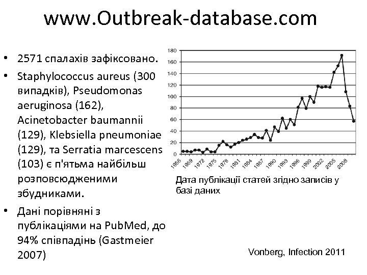 www. Outbreak-database. com • 2571 спалахів зафіксовано. • Staphylococcus aureus (300 випадків), Pseudomonas aeruginosa