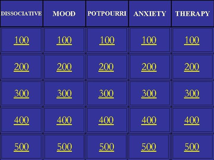 DISSOCIATIVE MOOD POTPOURRI ANXIETY THERAPY 100 100 100 200 200 200 300 300 300