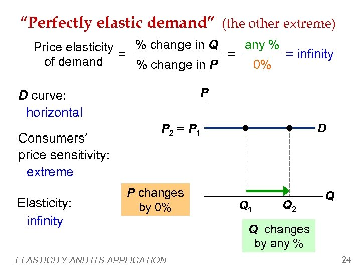 """""""Perfectly elastic demand"""" (the other extreme) any % % change in Q Price elasticity"""