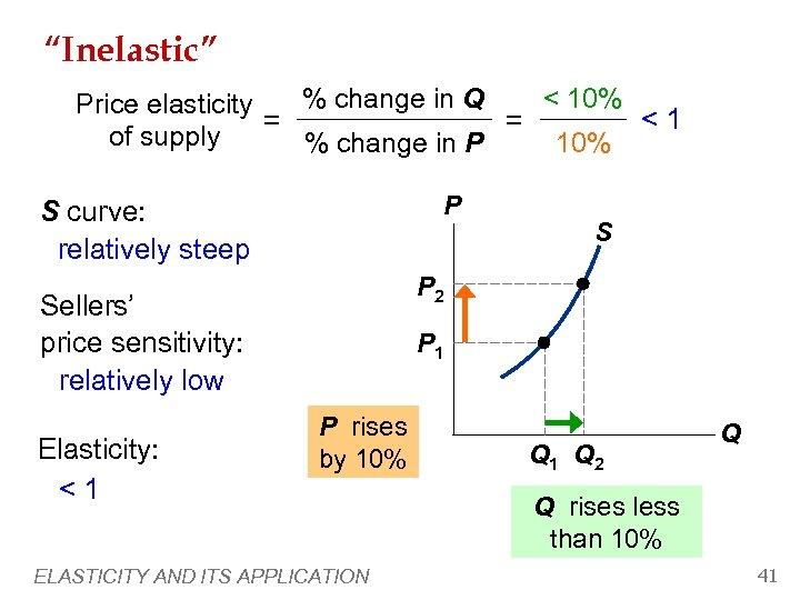 """Inelastic"" < 10% % change in Q Price elasticity <1 = = of supply"