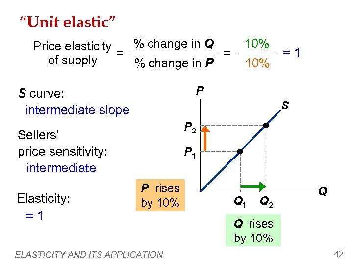 """Unit elastic"" % change in Q Price elasticity = = of supply % change"