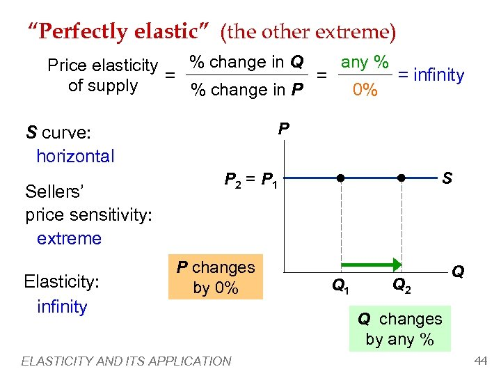 """""""Perfectly elastic"""" (the other extreme) any % % change in Q Price elasticity ="""