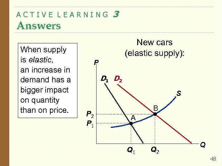 ACTIVE LEARNING Answers When supply is elastic, an increase in demand has a bigger