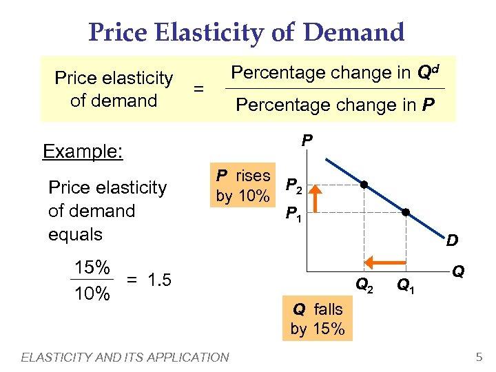 Price Elasticity of Demand Price elasticity of demand Percentage change in Qd = Percentage