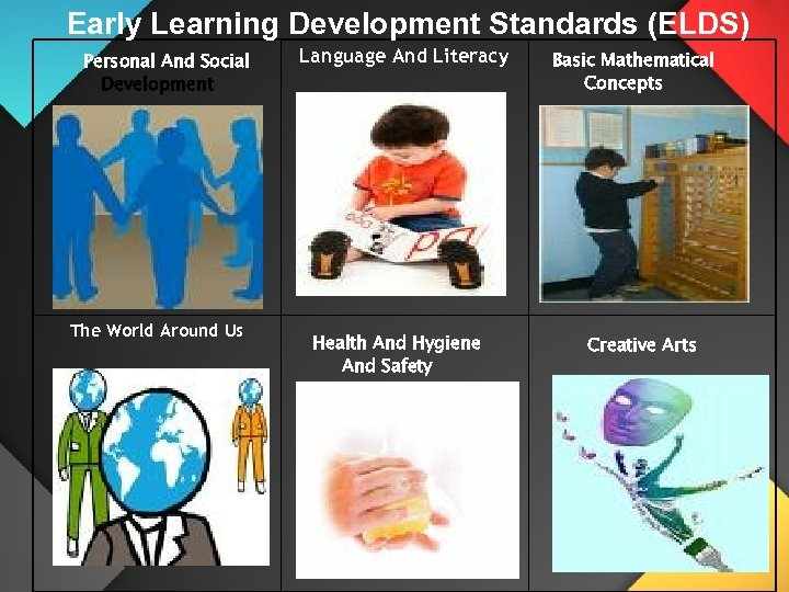 Early Learning Development Standards (ELDS) Personal And Social Development The World Around Us Language