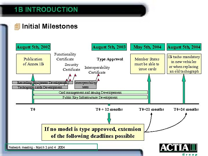 1 B INTRODUCTION 4 Initial Milestones August 5 th, 2002 Publication of Annex 1