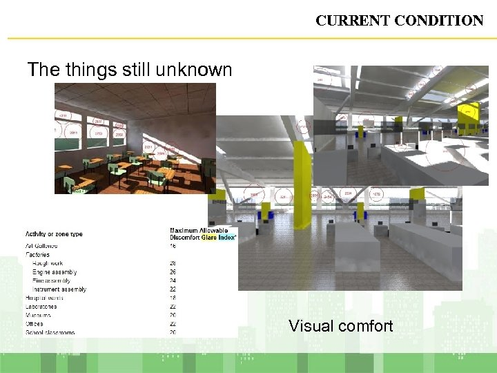 CURRENT CONDITION The things still unknown Visual comfort