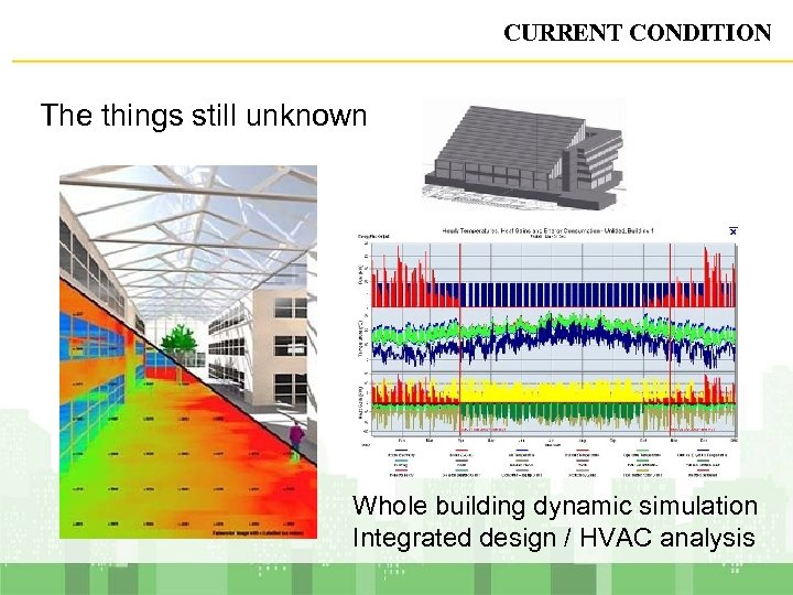 CURRENT CONDITION The things still unknown Whole building dynamic simulation Integrated design / HVAC