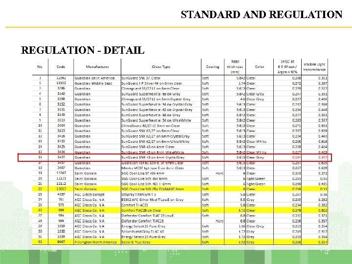 STANDARD AND REGULATION - DETAIL