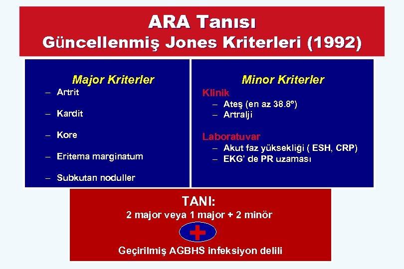 ARA Tanısı Güncellenmiş Jones Kriterleri (1992) Major Kriterler – Artrit Minor Kriterler Klinik –