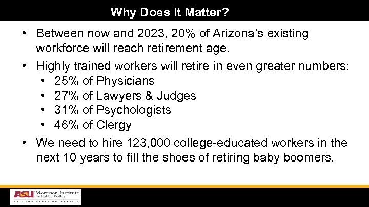 Why Does It Matter? • Between text and 2023, 20% of Arizona's existing Title