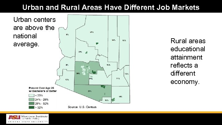 Urban and Rural Areas Have Different Job Markets Urban centers are above the national
