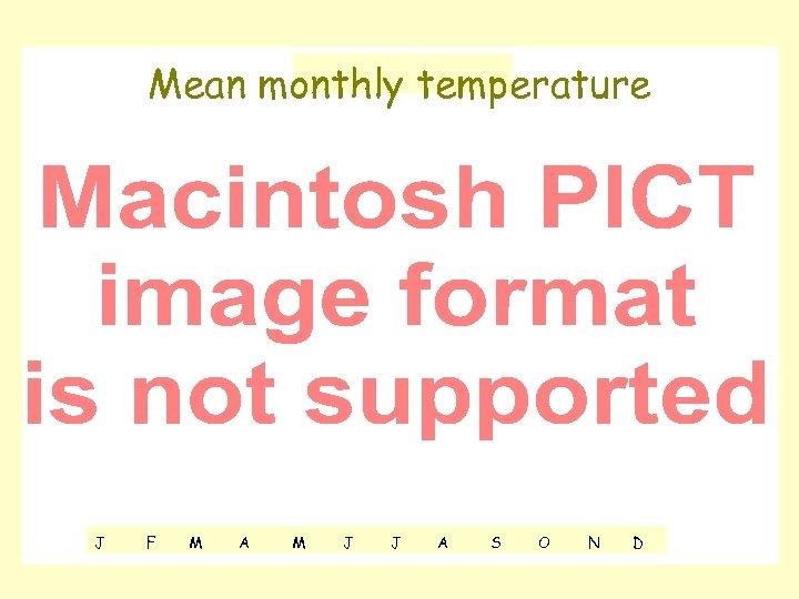 Mean monthly temperature J F M A M J J A S O N